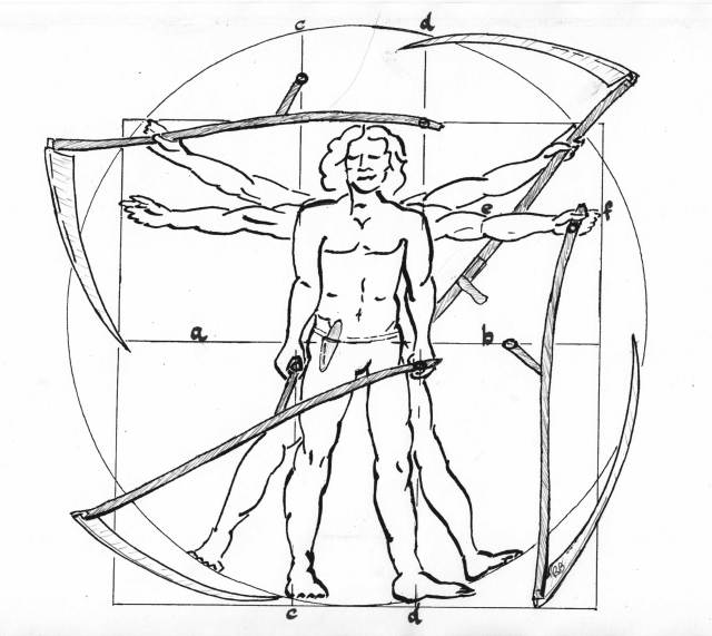 Human body and scythe proportions